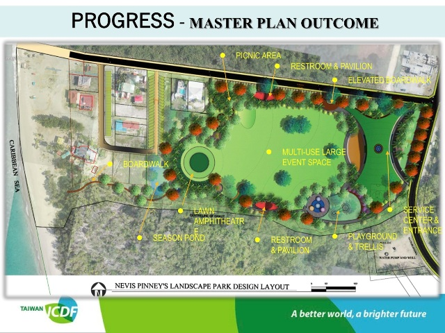 The proposed design of the Pinney's Recreational Park